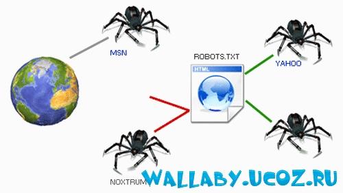 Как правильно настроить robots.txt для Joomla